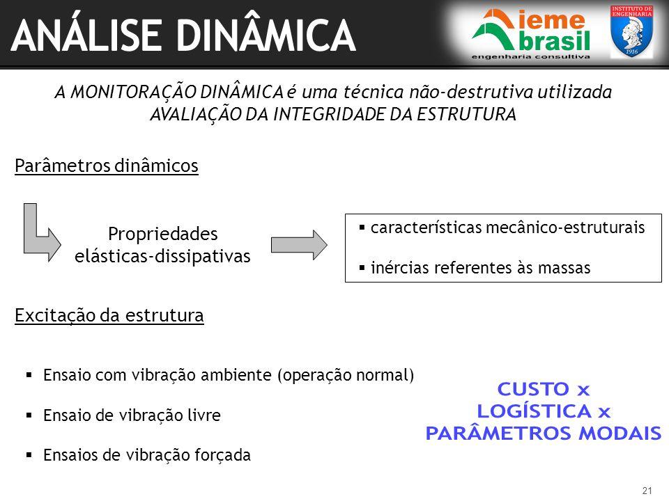 21 A MONITORAÇÃO DINÂMICA é uma técnica não-destrutiva utilizada AVALIAÇÃO DA INTEGRIDADE DA ESTRUTURA Parâmetros dinâmicos Propriedades elásticas-dis