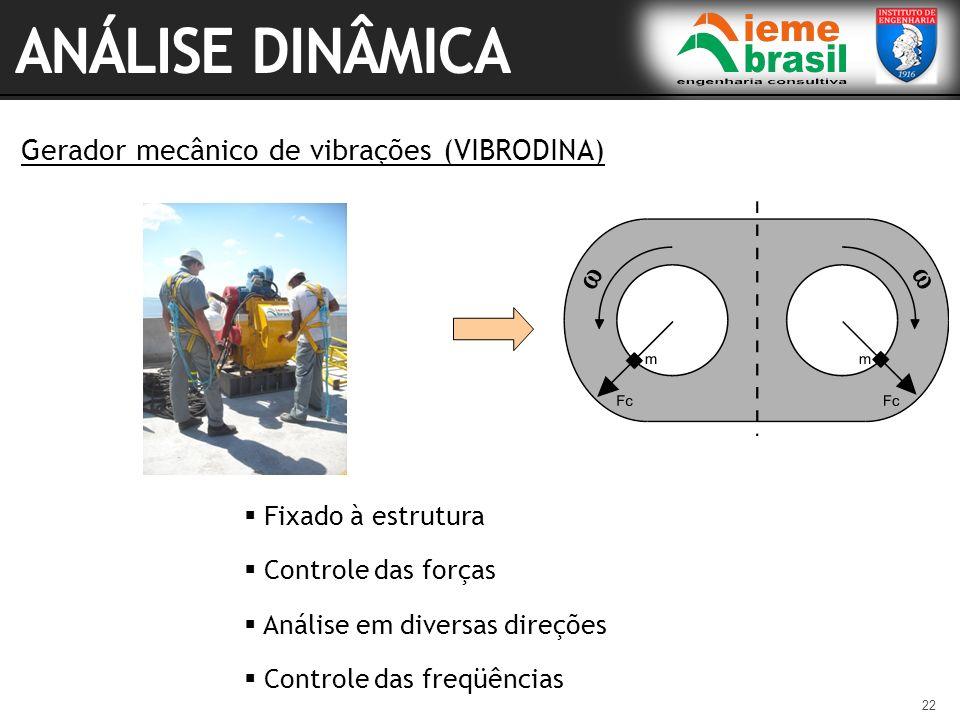Fixado à estrutura Controle das forças Análise em diversas direções Controle das freqüências 22 Gerador mecânico de vibrações (VIBRODINA)