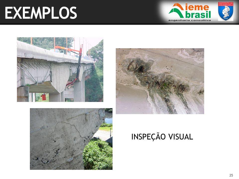 25 INSPEÇÃO VISUAL