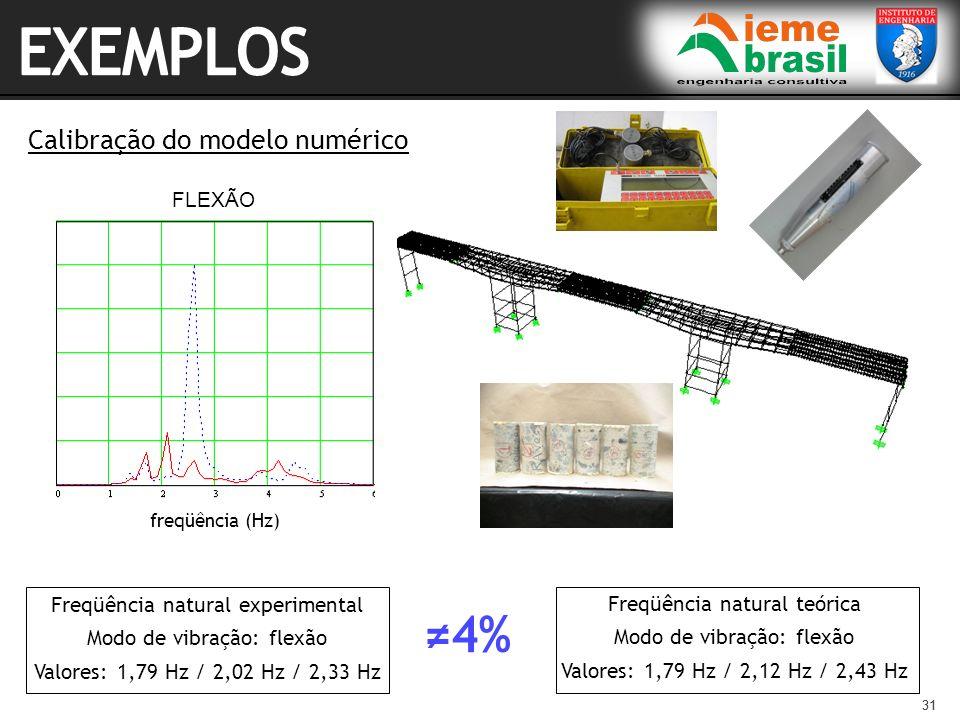 31 Calibração do modelo numérico Freqüência natural experimental Modo de vibração: flexão Valores: 1,79 Hz / 2,02 Hz / 2,33 Hz Freqüência natural teór