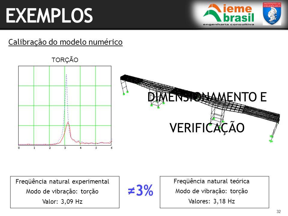 32 Calibração do modelo numérico Freqüência natural teórica Modo de vibração: torção Valores: 3,18 Hz Freqüência natural experimental Modo de vibração