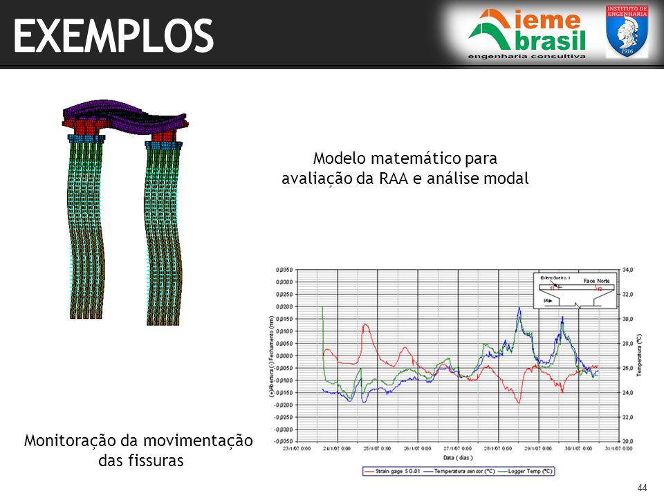 44 Modelo matemático para avaliação da RAA e análise modal Monitoração da movimentação das fissuras