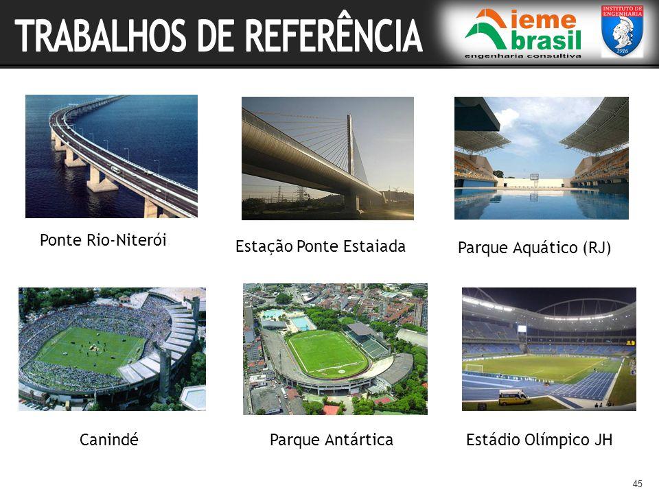 45 Ponte Rio-Niterói Estação Ponte Estaiada CanindéParque AntárticaEstádio Olímpico JH Parque Aquático (RJ)