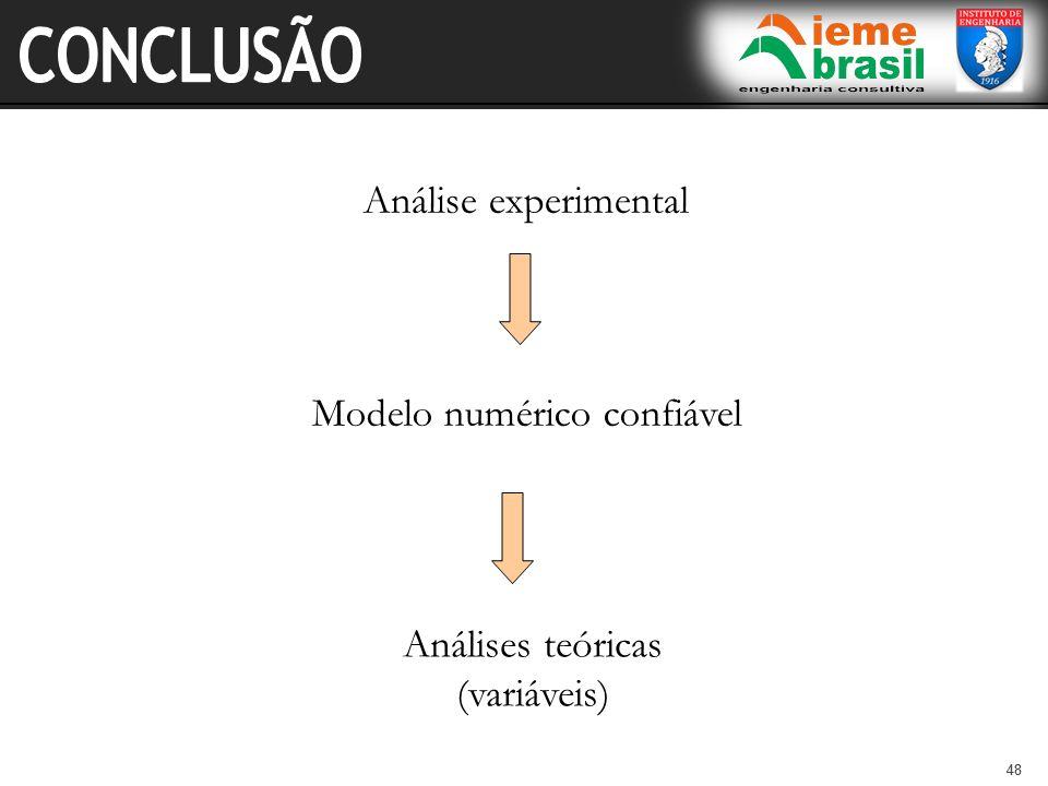48 Análise experimental Modelo numérico confiável Análises teóricas (variáveis)