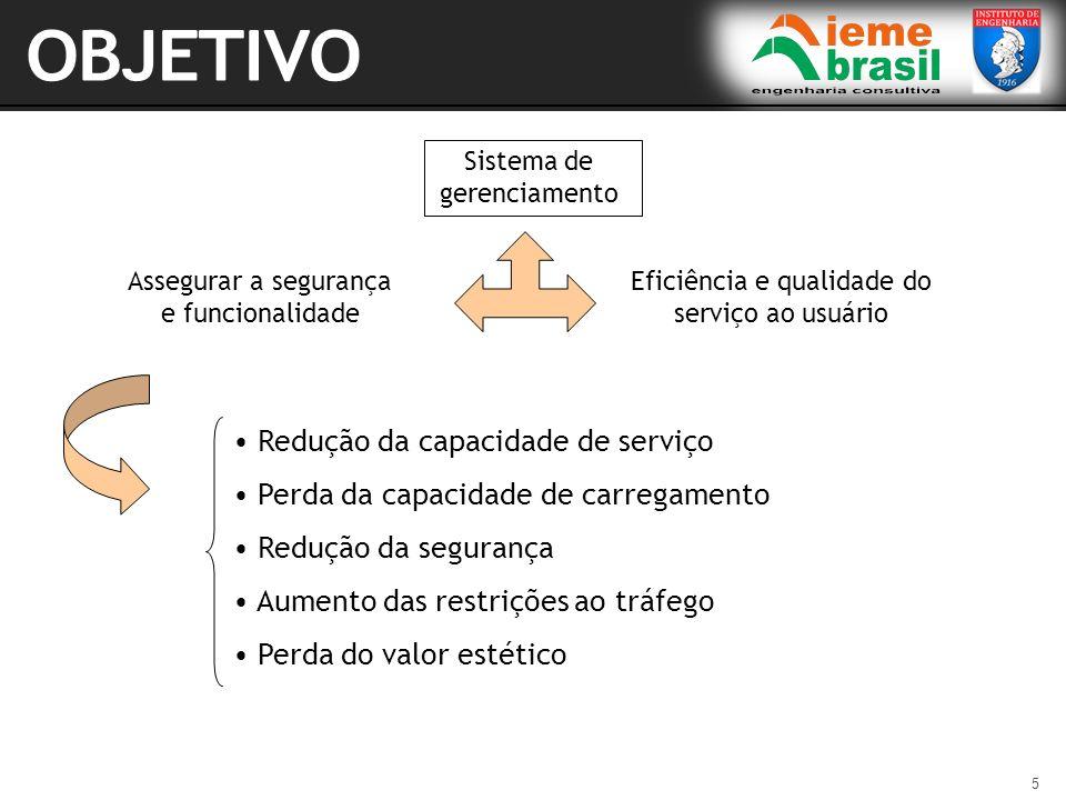 5 Redução da capacidade de serviço Perda da capacidade de carregamento Redução da segurança Aumento das restrições ao tráfego Perda do valor estético
