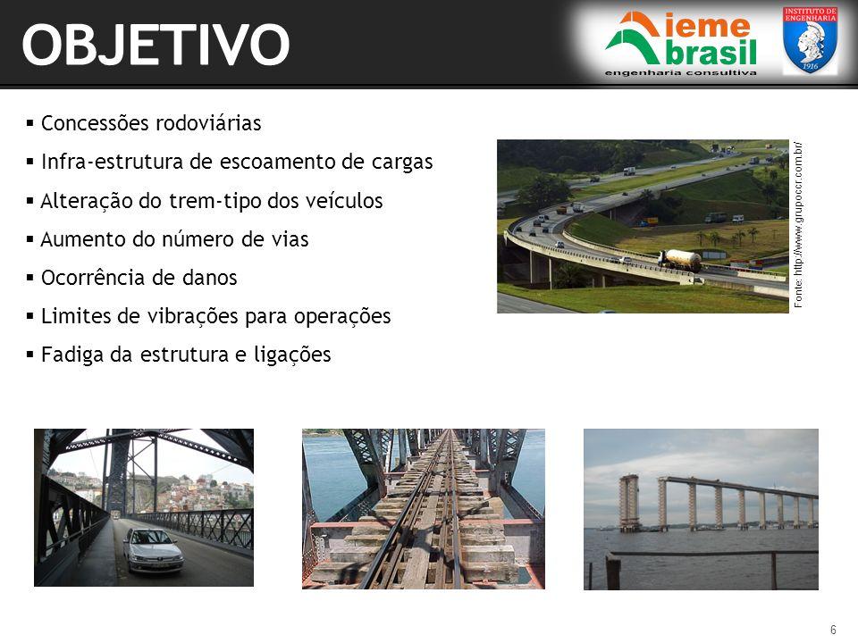 6 Concessões rodoviárias Infra-estrutura de escoamento de cargas Alteração do trem-tipo dos veículos Aumento do número de vias Ocorrência de danos Lim
