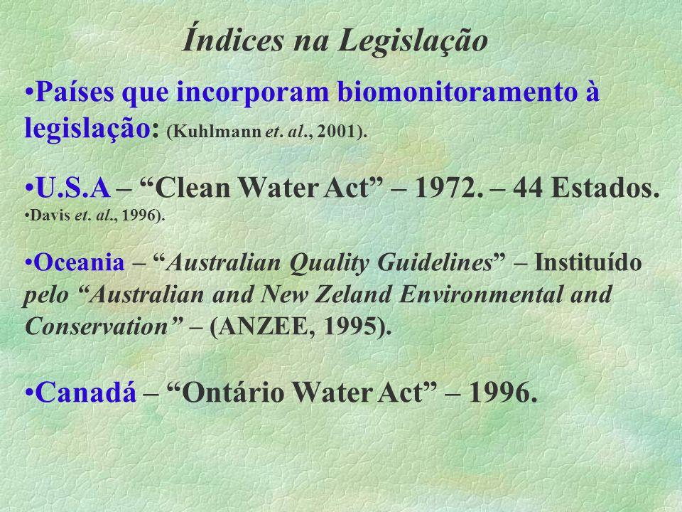 Índices na Legislação Países que incorporam biomonitoramento à legislação: (Kuhlmann et. al., 2001). U.S.A – Clean Water Act – 1972. – 44 Estados. Dav