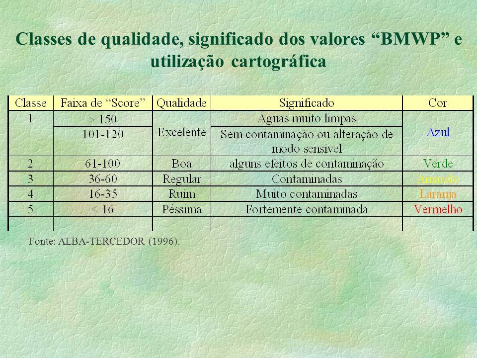 Classes de qualidade, significado dos valores BMWP e utilização cartográfica Fonte: ALBA-TERCEDOR (1996).