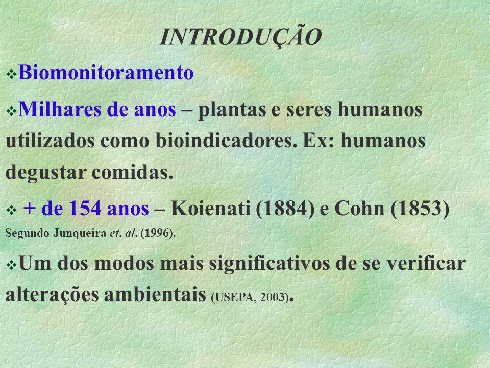 INTRODUÇÃO Biomonitoramento Milhares de anos – plantas e seres humanos utilizados como bioindicadores. Ex: humanos degustar comidas. + de 154 anos – K