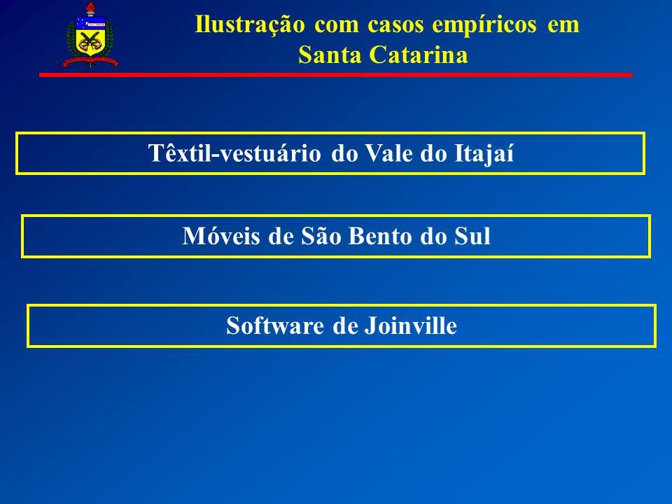 Têxtil-vestuário do Vale do Itajaí Ilustração com casos empíricos em Santa Catarina Móveis de São Bento do Sul Software de Joinville