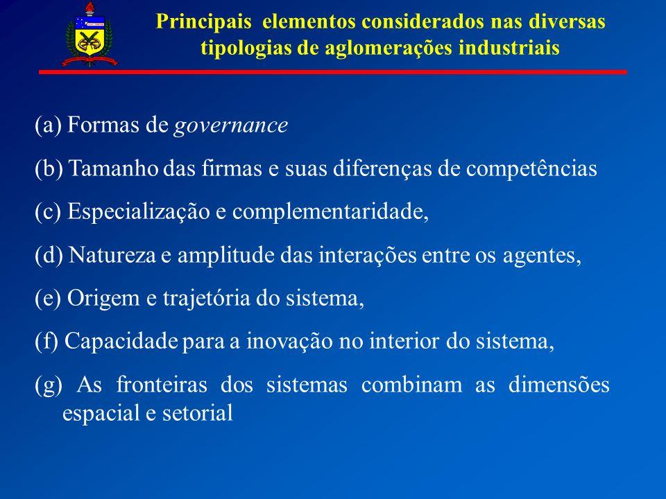 Principais elementos considerados nas diversas tipologias de aglomerações industriais (a) Formas de governance (b) Tamanho das firmas e suas diferenças de competências (c) Especialização e complementaridade, (d) Natureza e amplitude das interações entre os agentes, (e) Origem e trajetória do sistema, (f) Capacidade para a inovação no interior do sistema, (g) As fronteiras dos sistemas combinam as dimensões espacial e setorial