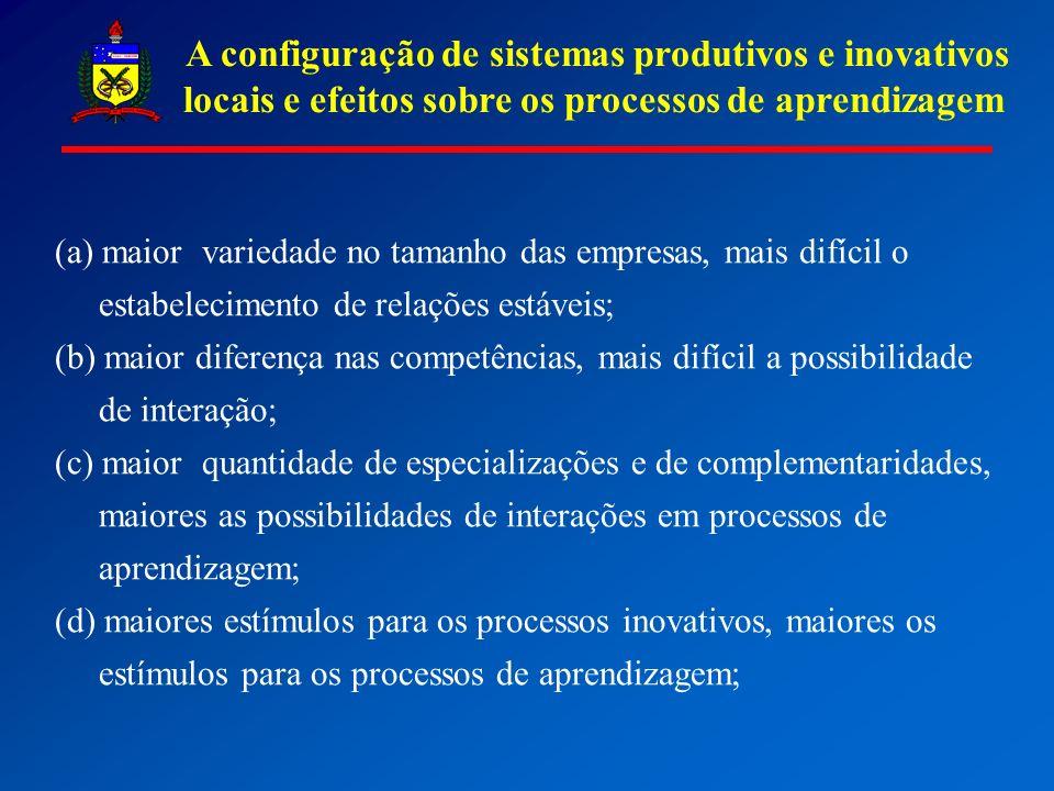 A configuração de sistemas produtivos e inovativos locais e efeitos sobre os processos de aprendizagem (a) maior variedade no tamanho das empresas, mais difícil o estabelecimento de relações estáveis; (b) maior diferença nas competências, mais difícil a possibilidade de interação; (c) maior quantidade de especializações e de complementaridades, maiores as possibilidades de interações em processos de aprendizagem; (d) maiores estímulos para os processos inovativos, maiores os estímulos para os processos de aprendizagem;
