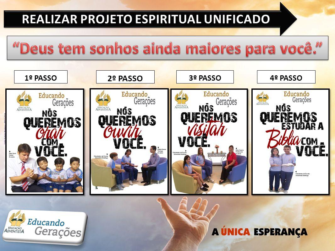 REALIZAR PROJETO ESPIRITUAL UNIFICADO 1º PASSO 2º PASSO 3º PASSO 4º PASSO