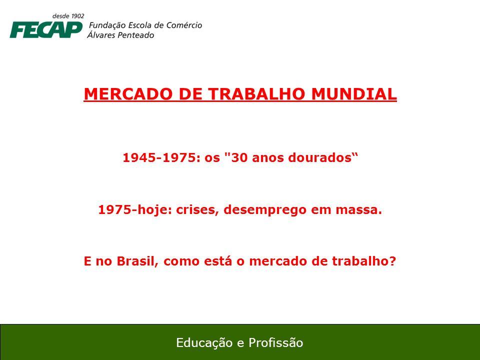 20 Educação e Profissão MERCADO DE TRABALHO MUNDIAL 1945-1975: os