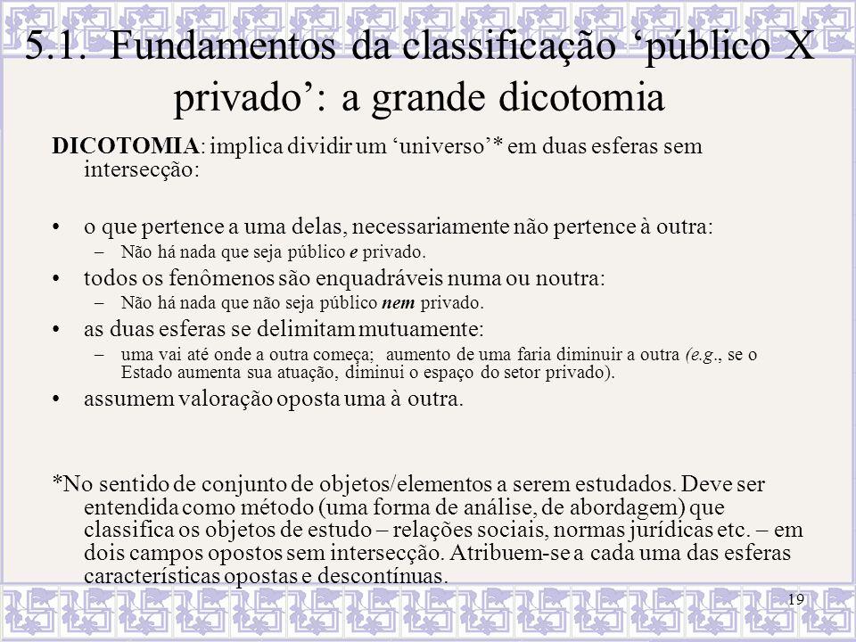 19 5.1.Fundamentos da classificação público X privado: a grande dicotomia DICOTOMIA: implica dividir um universo* em duas esferas sem intersecção: o q