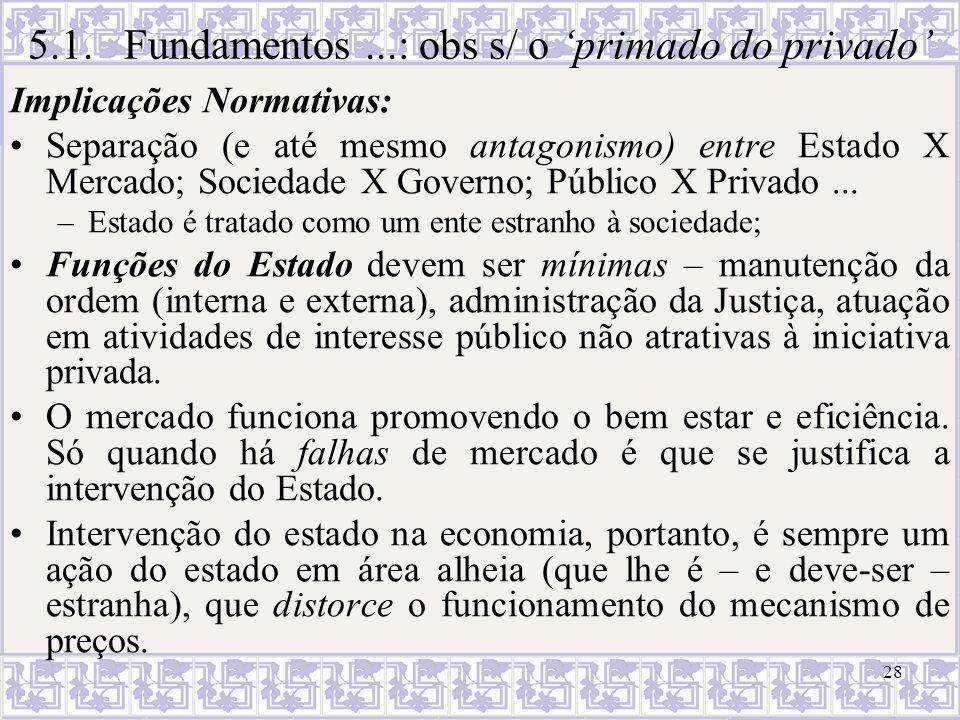 28 5.1.Fundamentos...: obs s/ o primado do privado Implicações Normativas: Separação (e até mesmo antagonismo) entre Estado X Mercado; Sociedade X Gov