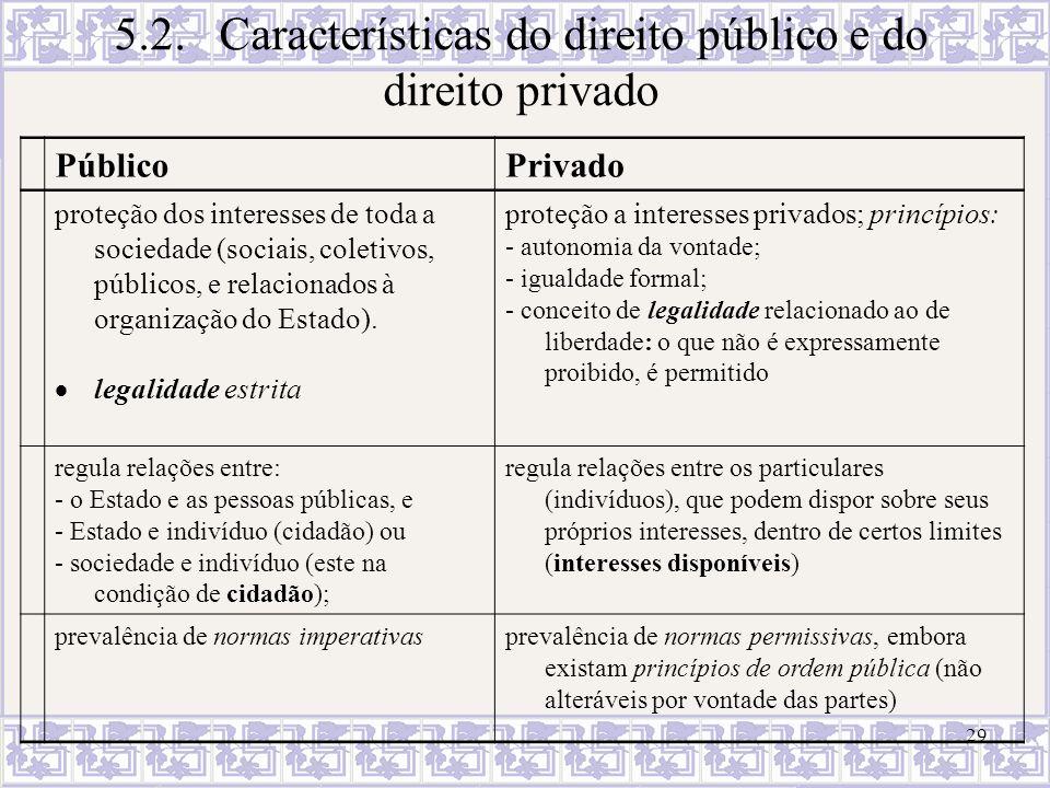 29 5.2.Características do direito público e do direito privado PúblicoPrivado proteção dos interesses de toda a sociedade (sociais, coletivos, público