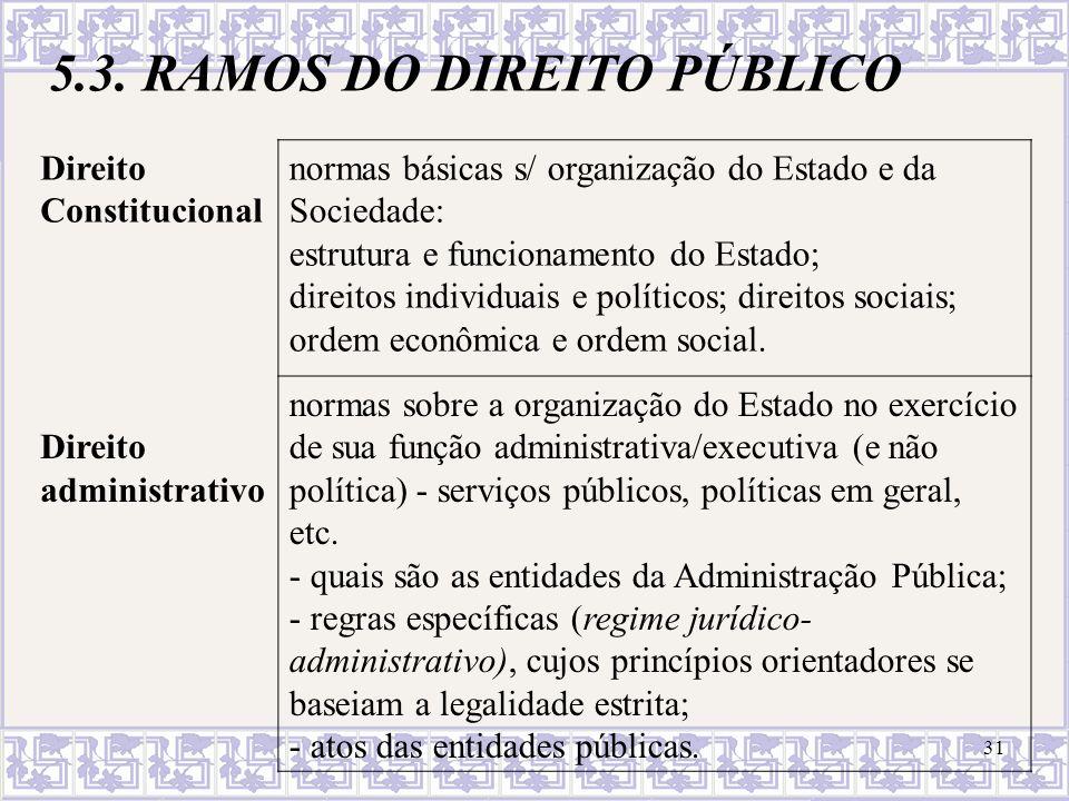 31 Direito Constitucional normas básicas s/ organização do Estado e da Sociedade: estrutura e funcionamento do Estado; direitos individuais e político