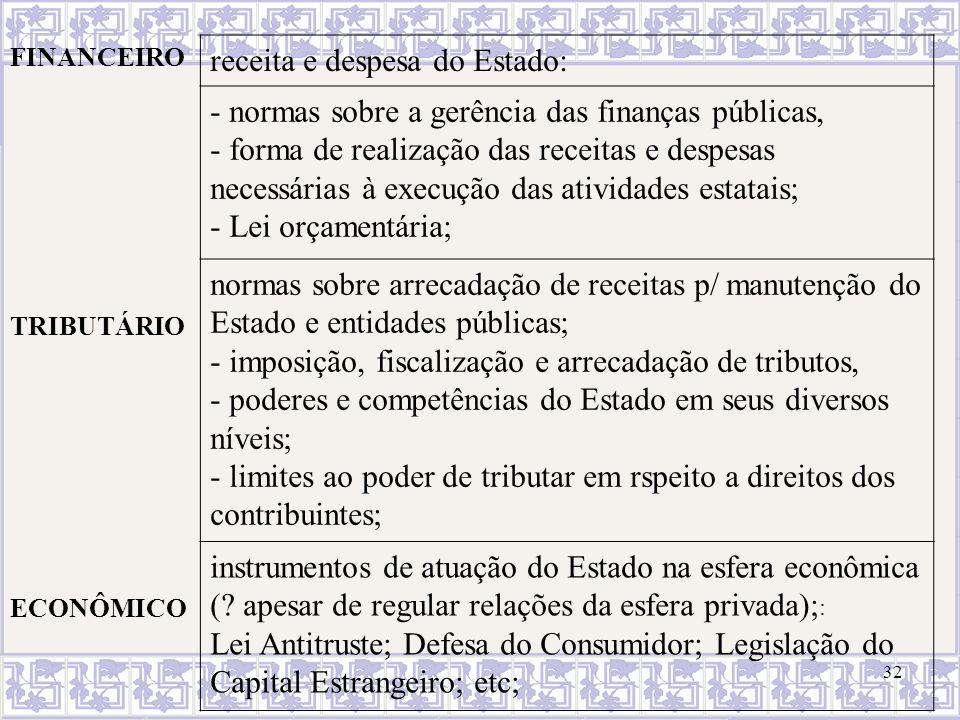 32 FINANCEIRO receita e despesa do Estado: - normas sobre a gerência das finanças públicas, - forma de realização das receitas e despesas necessárias