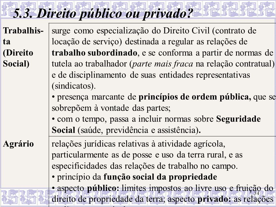 34 Trabalhis- ta (Direito Social) surge como especialização do Direito Civil (contrato de locação de serviço) destinada a regular as relações de traba