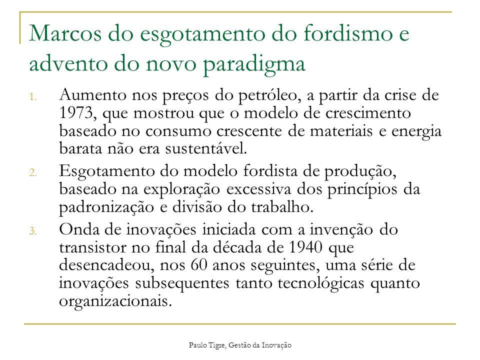 Paulo Tigre, Gestão da Inovação Marcos do esgotamento do fordismo e advento do novo paradigma 1. Aumento nos preços do petróleo, a partir da crise de