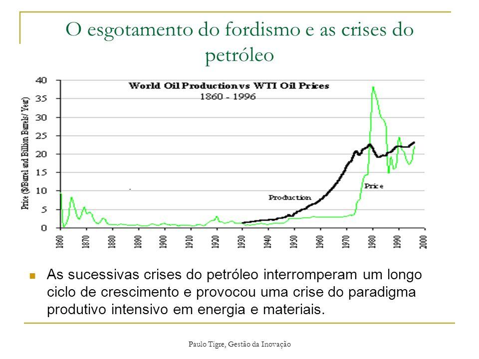 Paulo Tigre, Gestão da Inovação O esgotamento do fordismo e as crises do petróleo As sucessivas crises do petróleo interromperam um longo ciclo de cre