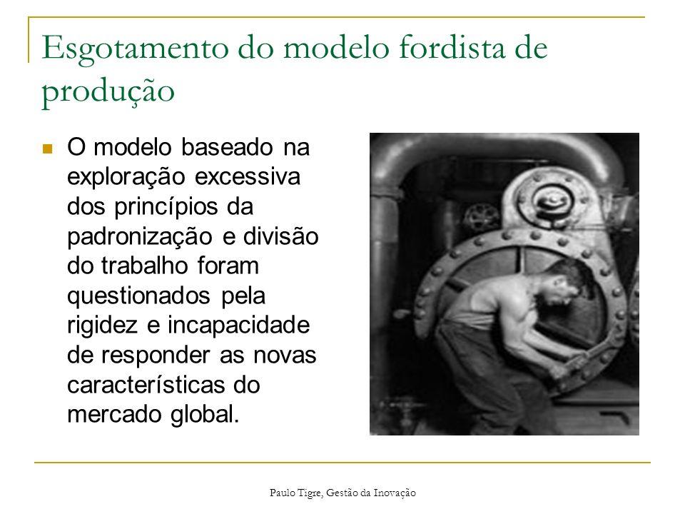 Esgotamento do modelo fordista de produção O modelo baseado na exploração excessiva dos princípios da padronização e divisão do trabalho foram questio