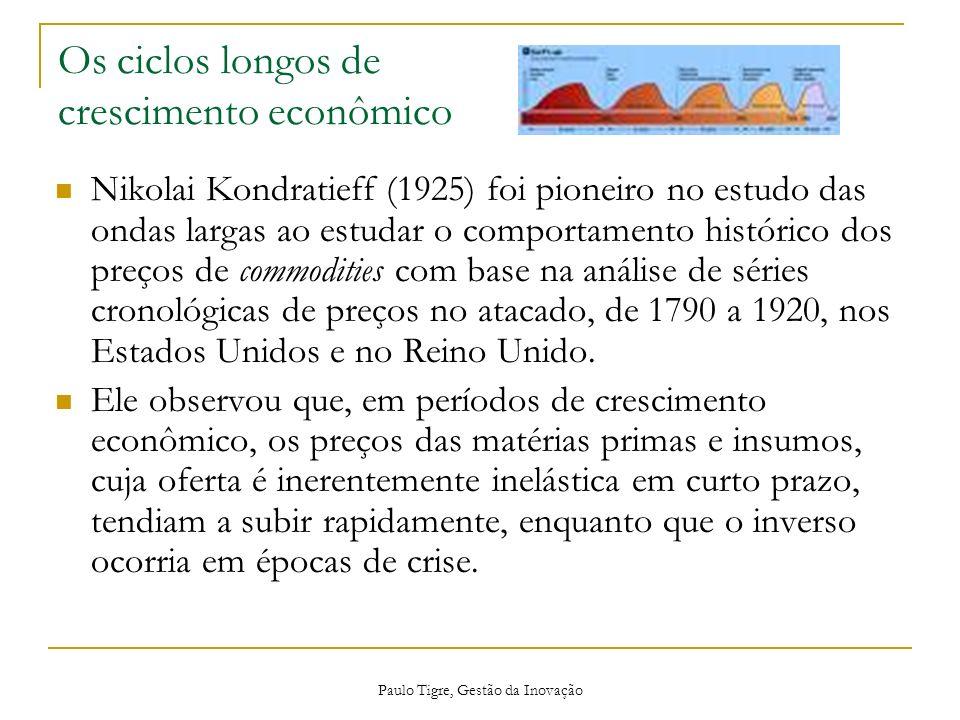 Paulo Tigre, Gestão da Inovação Os ciclos longos de crescimento econômico Nikolai Kondratieff (1925) foi pioneiro no estudo das ondas largas ao estuda