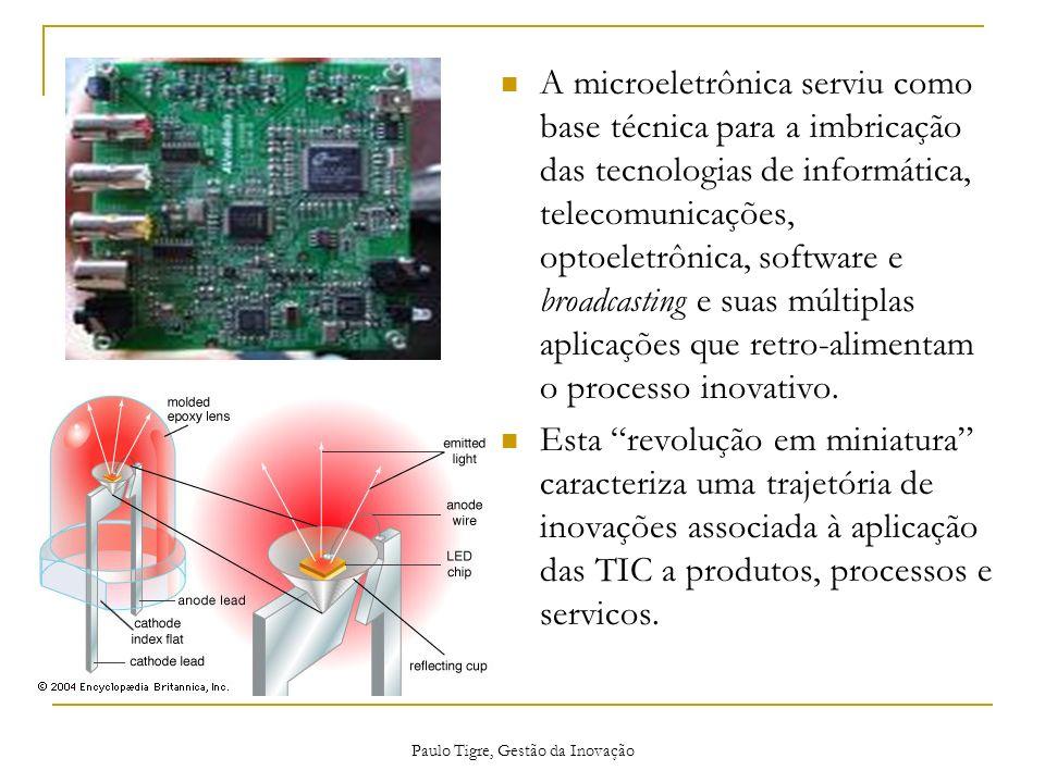 A microeletrônica serviu como base técnica para a imbricação das tecnologias de informática, telecomunicações, optoeletrônica, software e broadcasting
