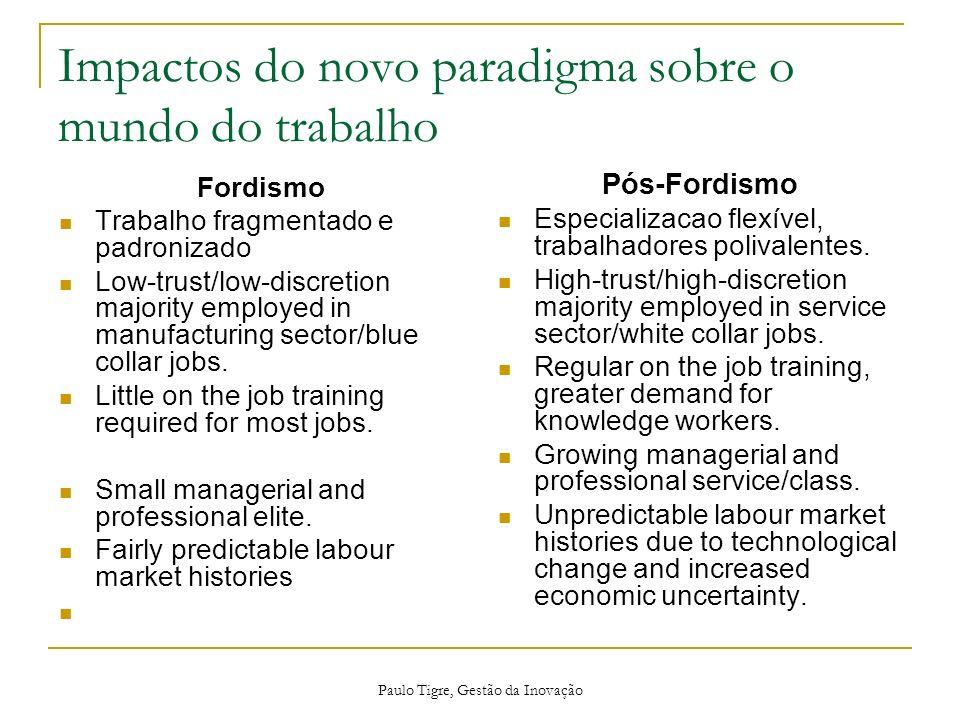 Paulo Tigre, Gestão da Inovação Impactos do novo paradigma sobre o mundo do trabalho Fordismo Trabalho fragmentado e padronizado Low-trust/low-discret
