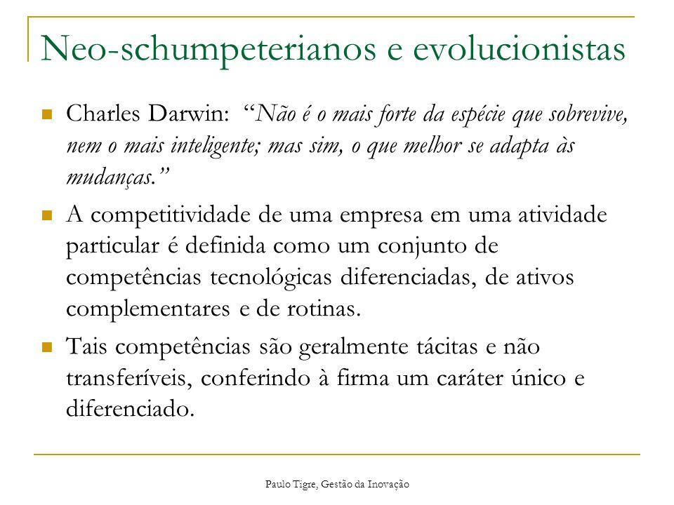 Neo-schumpeterianos e evolucionistas Charles Darwin: Não é o mais forte da espécie que sobrevive, nem o mais inteligente; mas sim, o que melhor se ada