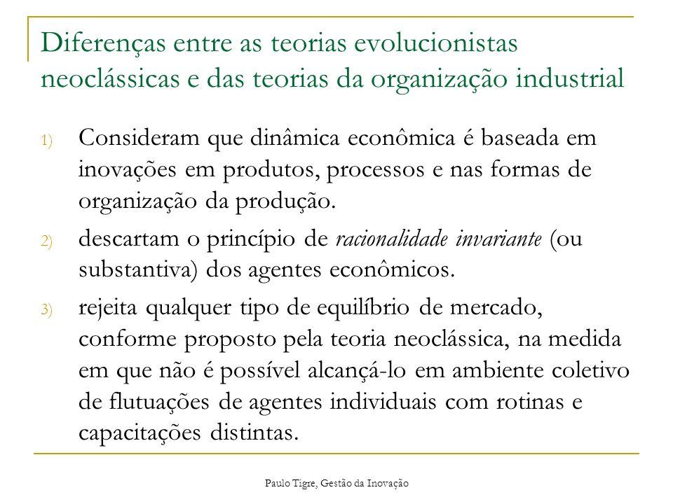 Diferenças entre as teorias evolucionistas neoclássicas e das teorias da organização industrial 1) Consideram que dinâmica econômica é baseada em inov
