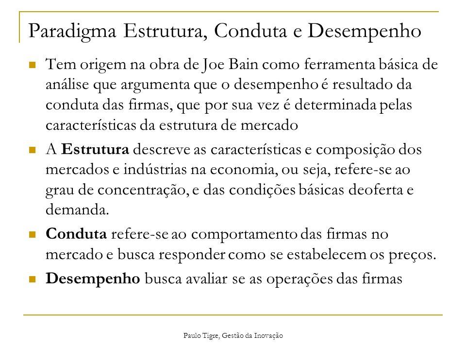 Paradigma Estrutura, Conduta e Desempenho Tem origem na obra de Joe Bain como ferramenta básica de análise que argumenta que o desempenho é resultado