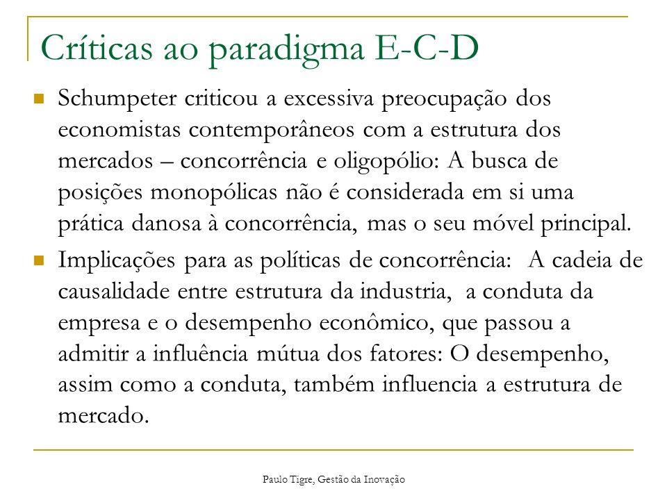 Críticas ao paradigma E-C-D Schumpeter criticou a excessiva preocupação dos economistas contemporâneos com a estrutura dos mercados – concorrência e o