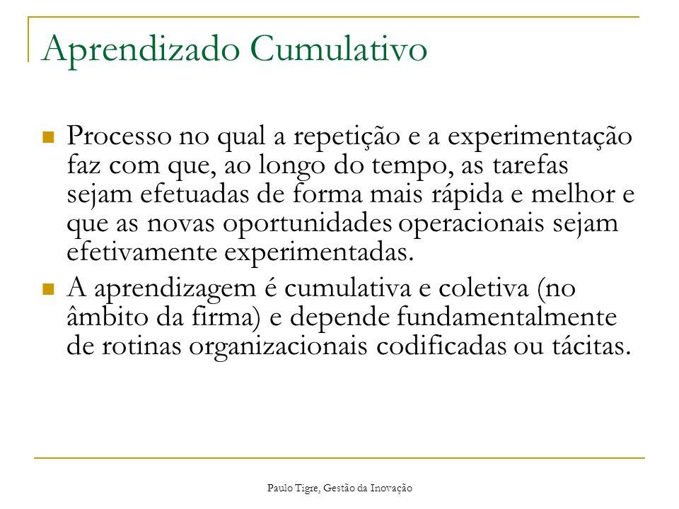 Aprendizado Cumulativo Processo no qual a repetição e a experimentação faz com que, ao longo do tempo, as tarefas sejam efetuadas de forma mais rápida