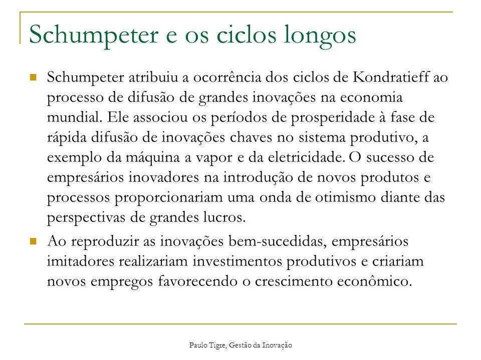 Schumpeter e os ciclos longos Schumpeter atribuiu a ocorrência dos ciclos de Kondratieff ao processo de difusão de grandes inovações na economia mundi