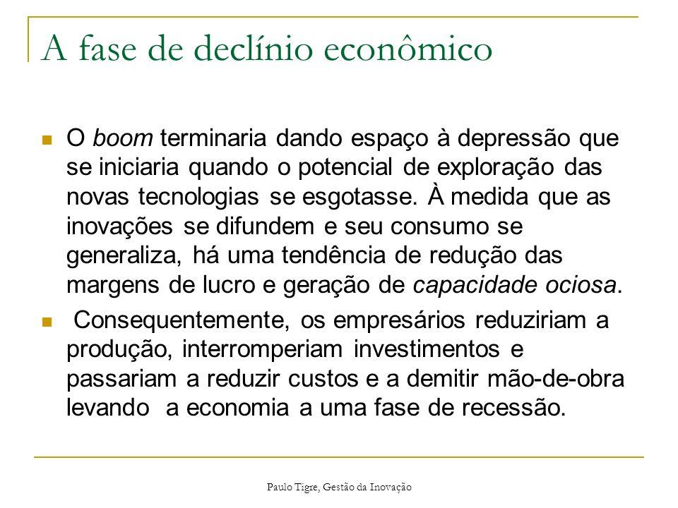 Paulo Tigre, Gestão da Inovação A fase de declínio econômico O boom terminaria dando espaço à depressão que se iniciaria quando o potencial de explora