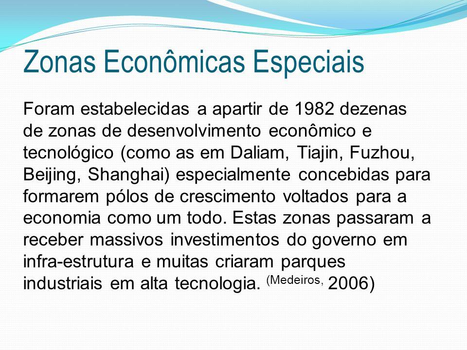 Zonas Econômicas Especiais Foram estabelecidas a apartir de 1982 dezenas de zonas de desenvolvimento econômico e tecnológico (como as em Daliam, Tiaji