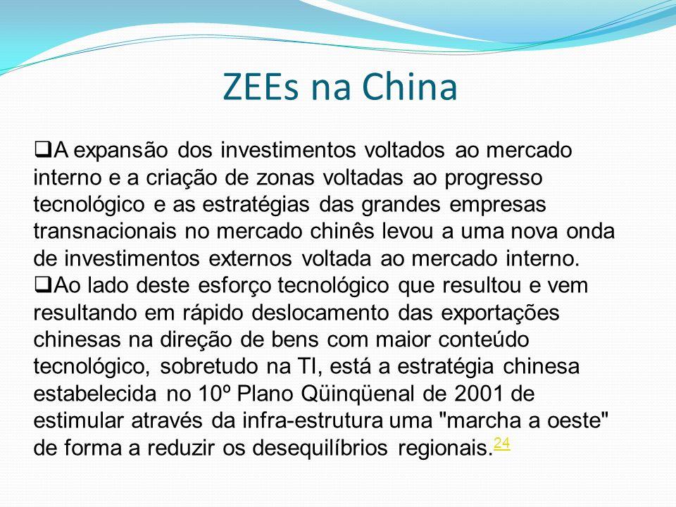 ZEEs na China A expansão dos investimentos voltados ao mercado interno e a criação de zonas voltadas ao progresso tecnológico e as estratégias das gra