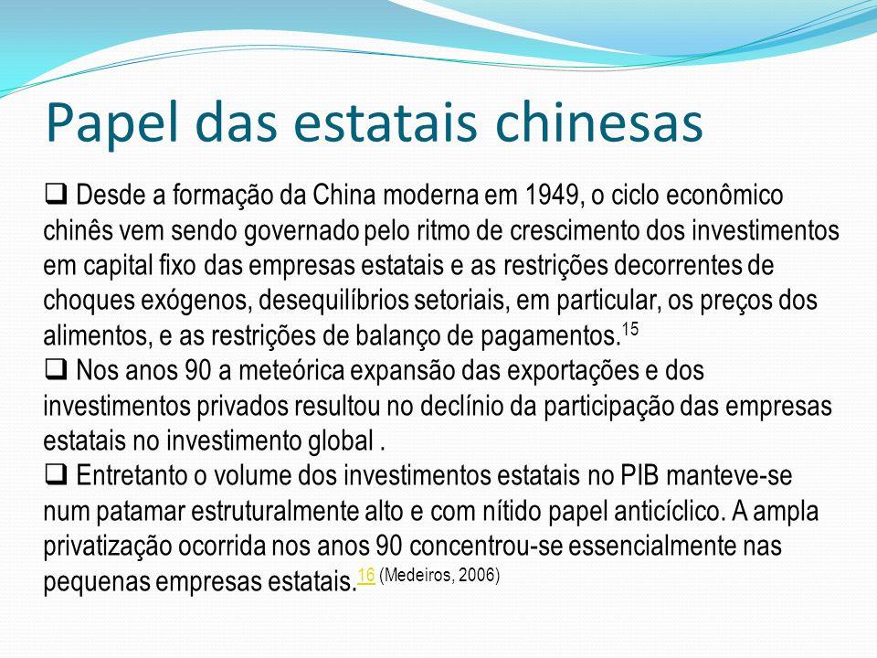 Papel das estatais chinesas Desde a formação da China moderna em 1949, o ciclo econômico chinês vem sendo governado pelo ritmo de crescimento dos inve