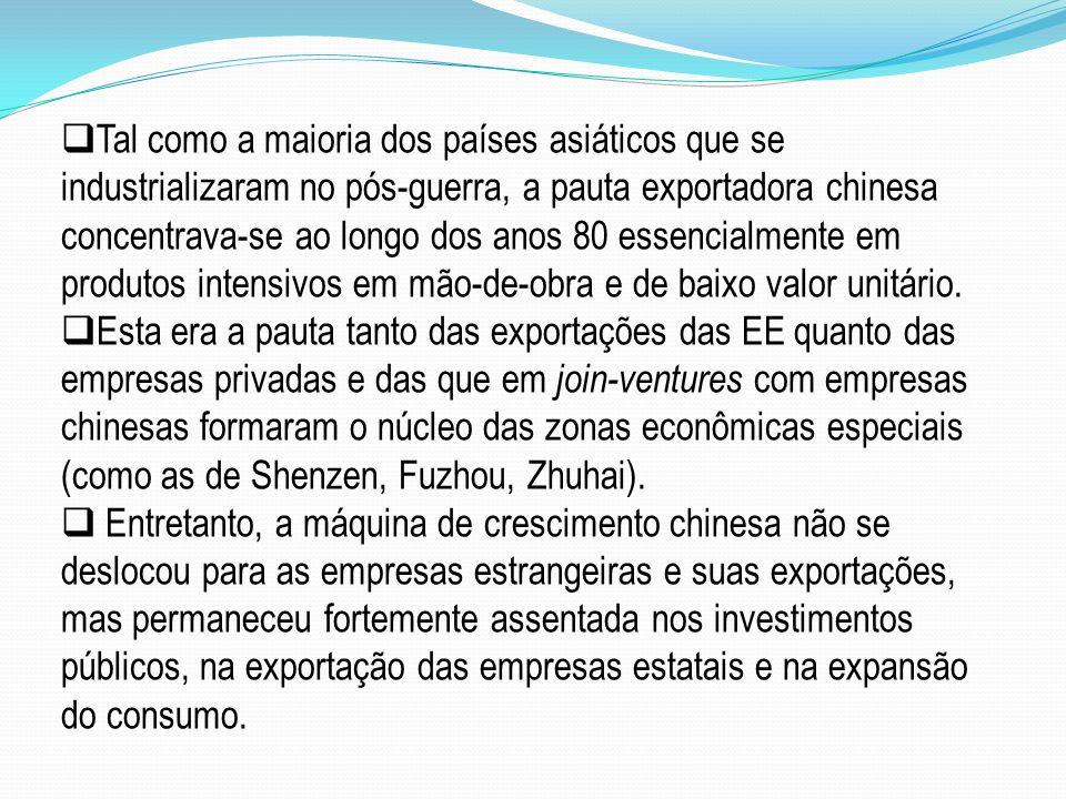 Tal como a maioria dos países asiáticos que se industrializaram no pós-guerra, a pauta exportadora chinesa concentrava-se ao longo dos anos 80 essenci