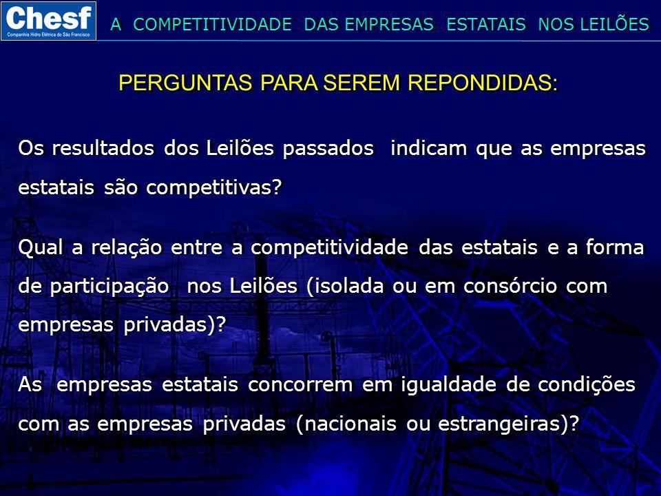 Os resultados dos Leilões passados indicam que as empresas estatais são competitivas? Qual a relação entre a competitividade das estatais e a forma de
