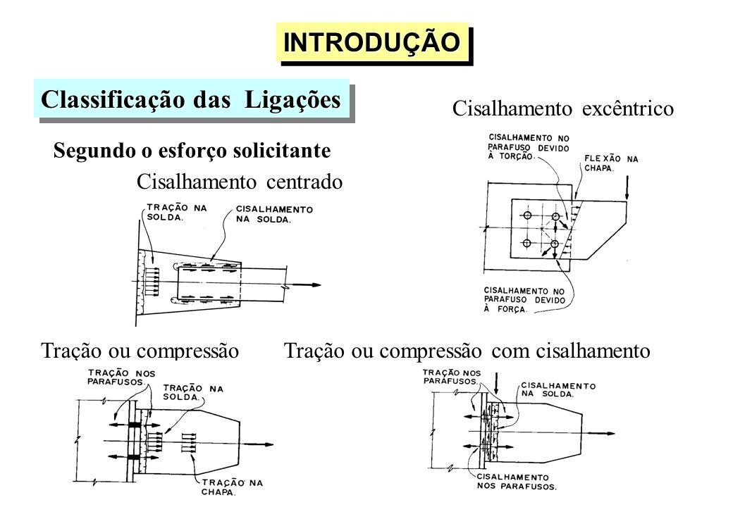 INTRODUÇÃOINTRODUÇÃO Classificação das Ligações Segundo o esforço solicitante Cisalhamento centrado Tração ou compressãoTração ou compressão com cisal