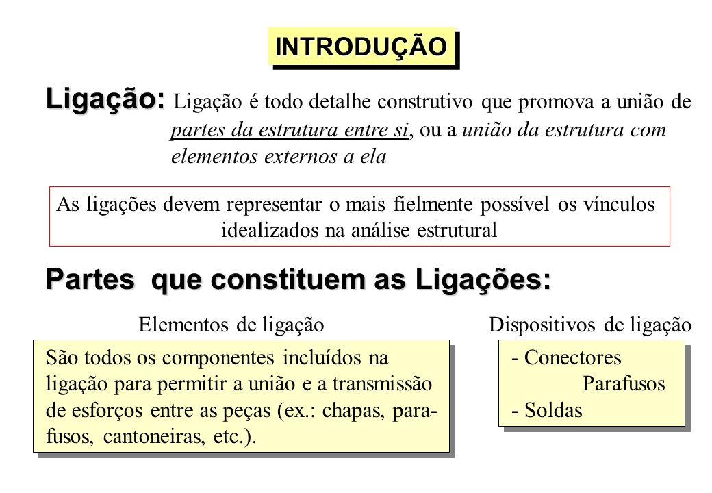 INTRODUÇÃOINTRODUÇÃO Ligação: Ligação: Ligação é todo detalhe construtivo que promova a união de partes da estrutura entre si, ou a união da estrutura