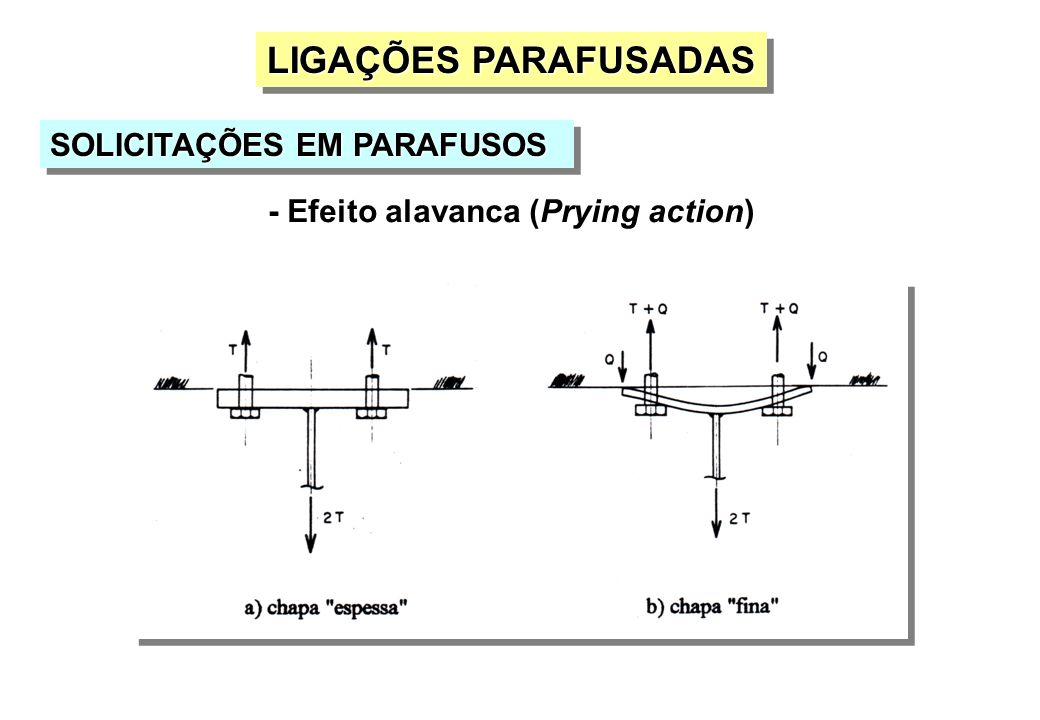 - Efeito alavanca (Prying action) SOLICITAÇÕES EM PARAFUSOS LIGAÇÕES PARAFUSADAS