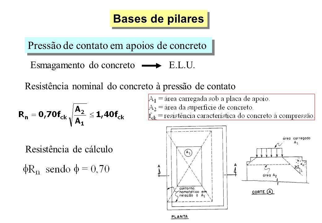 Bases de pilares Pressão de contato em apoios de concreto Esmagamento do concretoE.L.U. Resistência nominal do concreto à pressão de contato Resistênc