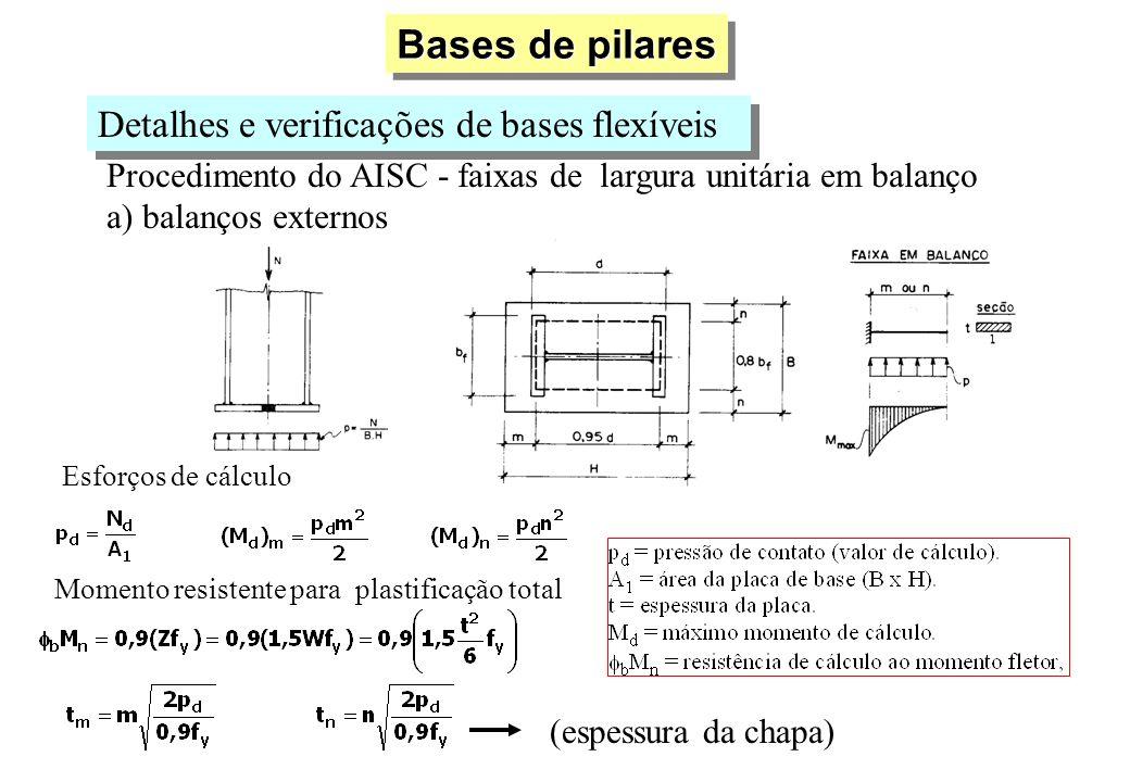 Bases de pilares Detalhes e verificações de bases flexíveis Procedimento do AISC - faixas de largura unitária em balanço a) balanços externos Momento