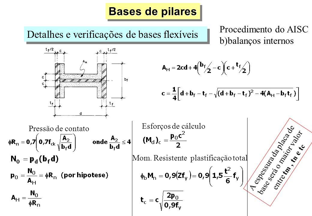 Bases de pilares Detalhes e verificações de bases flexíveis Procedimento do AISC b)balanços internos Pressão de contato Mom. Resistente plastificação