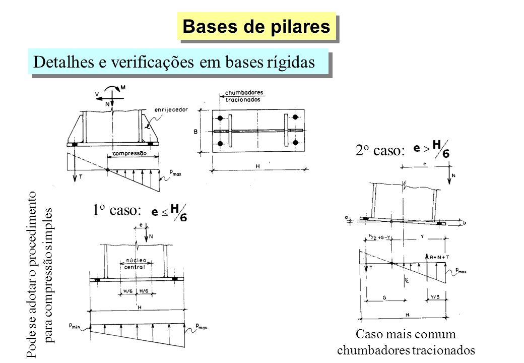 Bases de pilares Detalhes e verificações em bases rígidas 1 o caso: 2 o caso: Pode se adotar o procedimento para compressão simples Caso mais comum ch