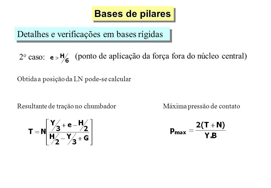 Bases de pilares Detalhes e verificações em bases rígidas 2 o caso: (ponto de aplicação da força fora do núcleo central) Obtida a posição da LN pode-s